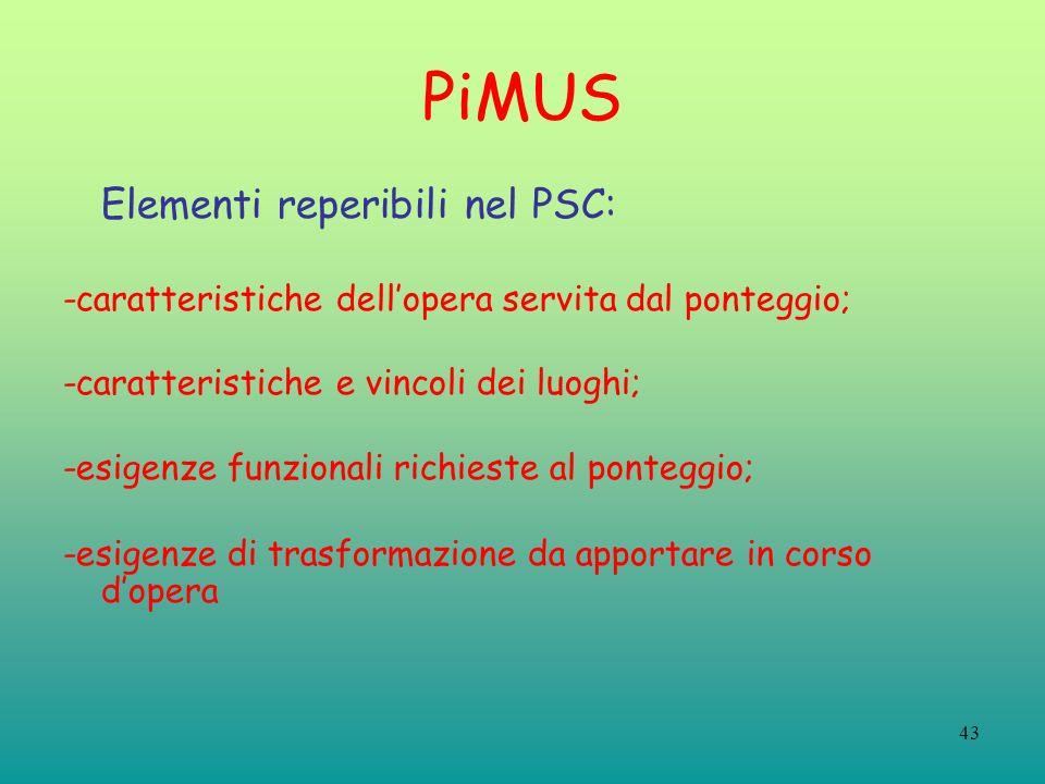 PiMUS -caratteristiche dell'opera servita dal ponteggio;