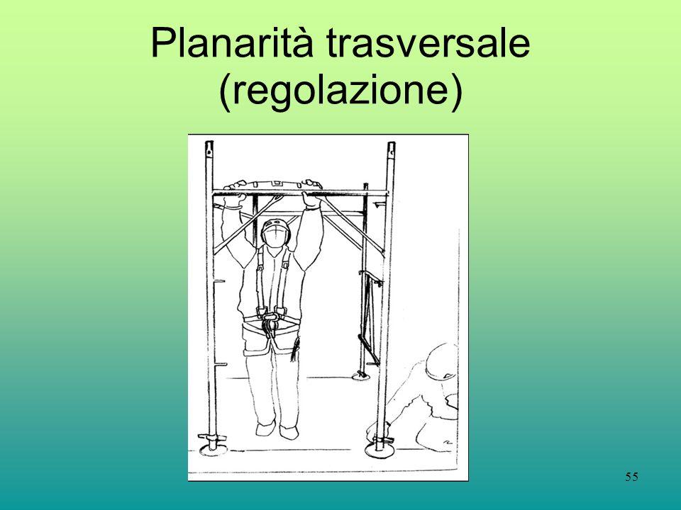 Planarità trasversale (regolazione)