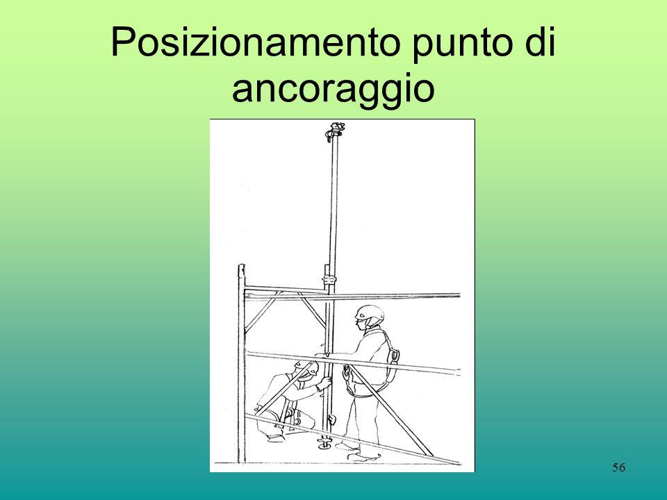 Posizionamento punto di ancoraggio