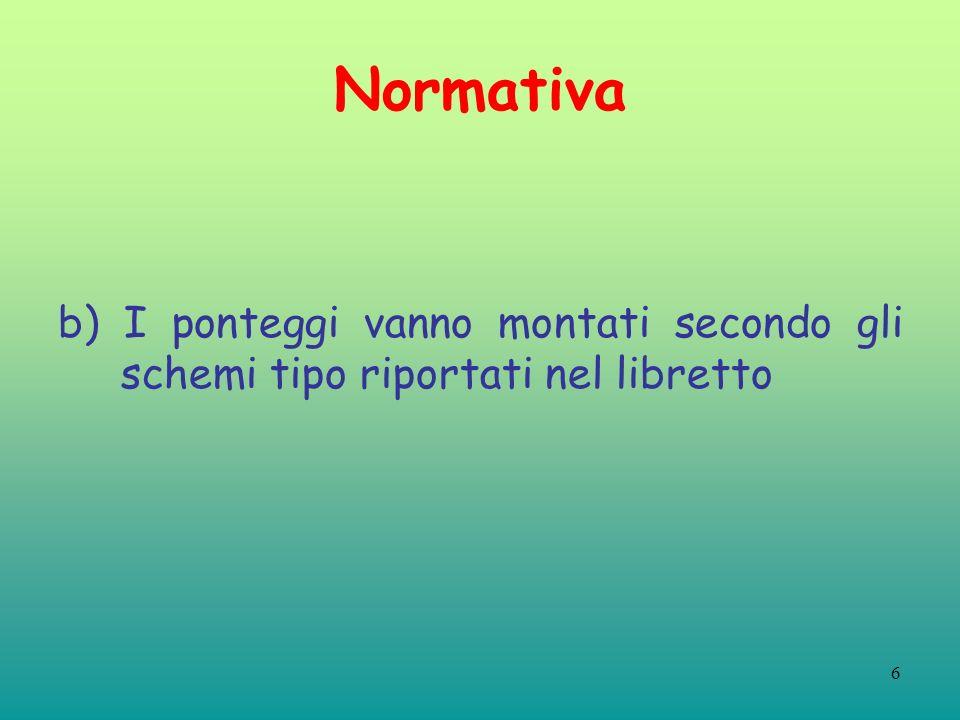Normativa b) I ponteggi vanno montati secondo gli schemi tipo riportati nel libretto