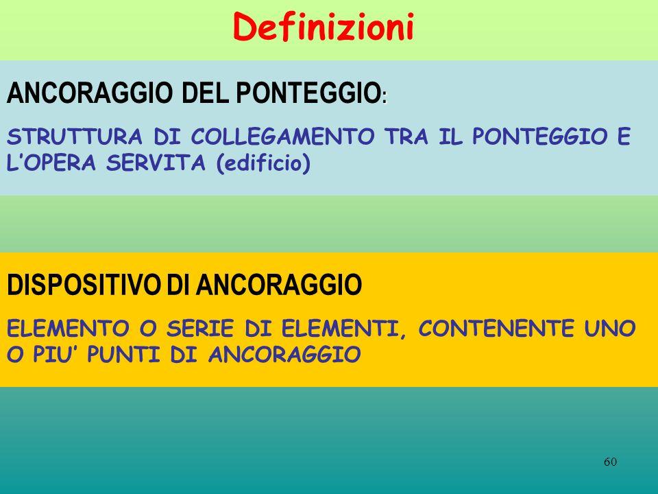 Definizioni ANCORAGGIO DEL PONTEGGIO: DISPOSITIVO DI ANCORAGGIO