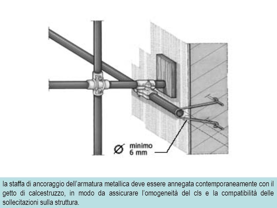 la staffa di ancoraggio dell'armatura metallica deve essere annegata contemporaneamente con il getto di calcestruzzo, in modo da assicurare l'omogeneità del cls e la compatibilità delle sollecitazioni sulla struttura.