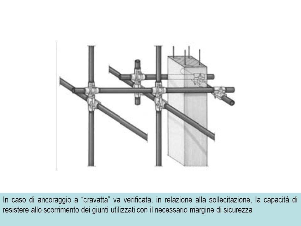 In caso di ancoraggio a cravatta va verificata, in relazione alla sollecitazione, la capacità di resistere allo scorrimento dei giunti utilizzati con il necessario margine di sicurezza