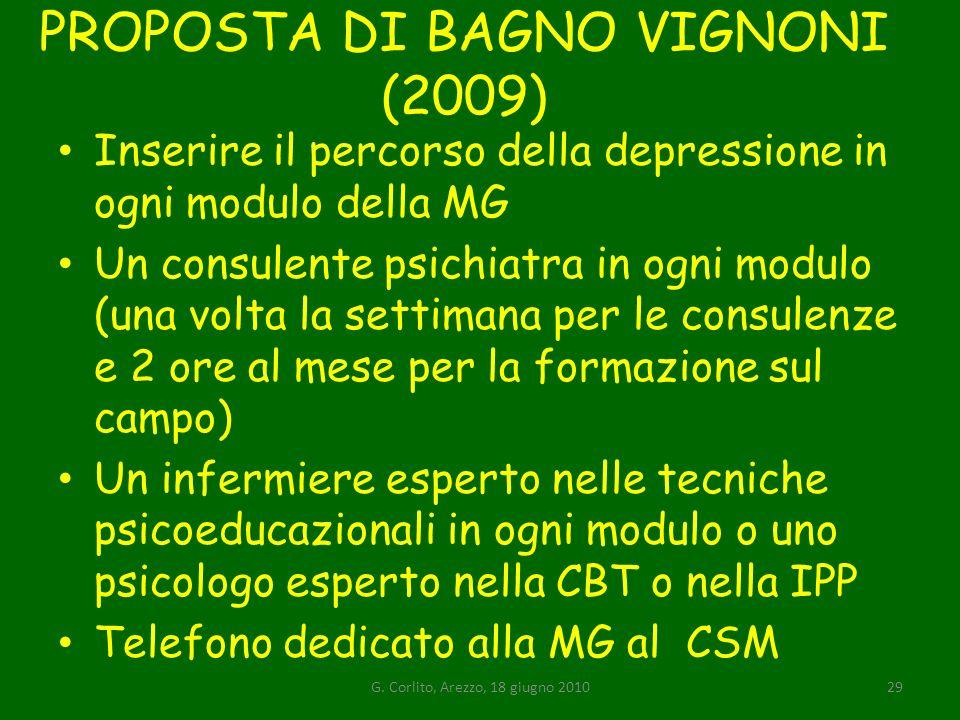 PROPOSTA DI BAGNO VIGNONI (2009)