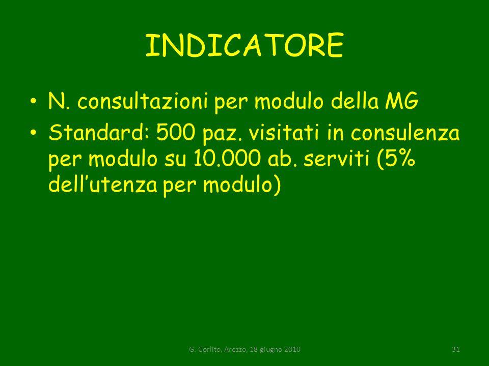G. Corlito, Arezzo, 18 giugno 2010