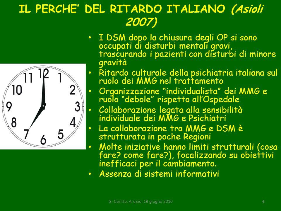 IL PERCHE' DEL RITARDO ITALIANO (Asioli 2007)