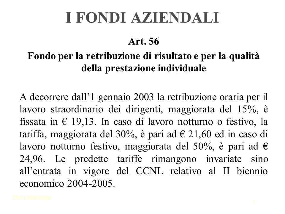 I FONDI AZIENDALI Art. 56. Fondo per la retribuzione di risultato e per la qualità della prestazione individuale.