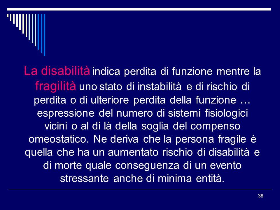 La disabilità indica perdita di funzione mentre la