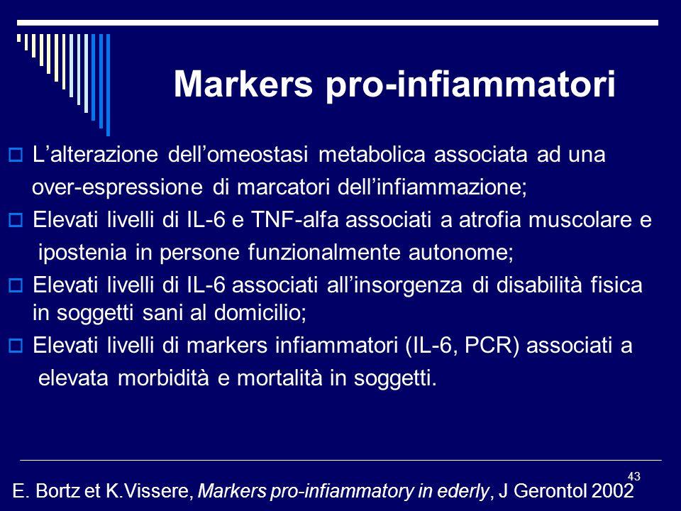 Markers pro-infiammatori