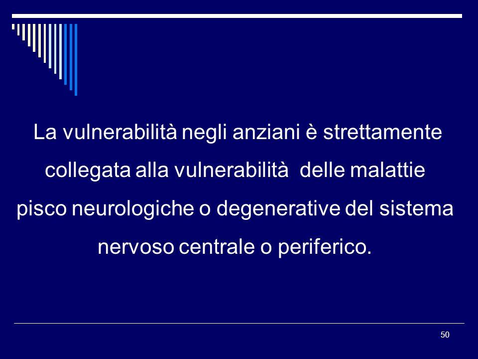 La vulnerabilità negli anziani è strettamente collegata alla vulnerabilità delle malattie