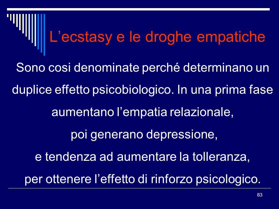 L'ecstasy e le droghe empatiche