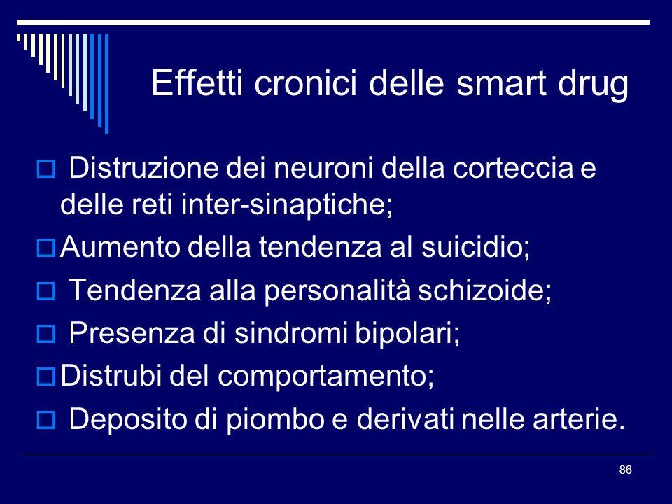Effetti cronici delle smart drug