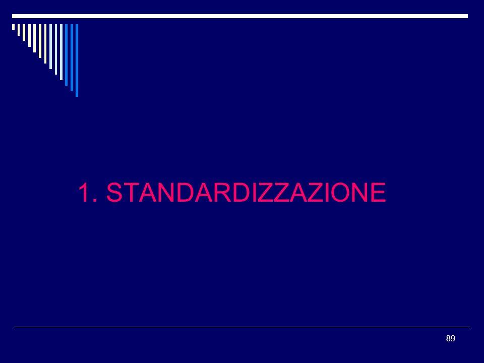 1. STANDARDIZZAZIONE