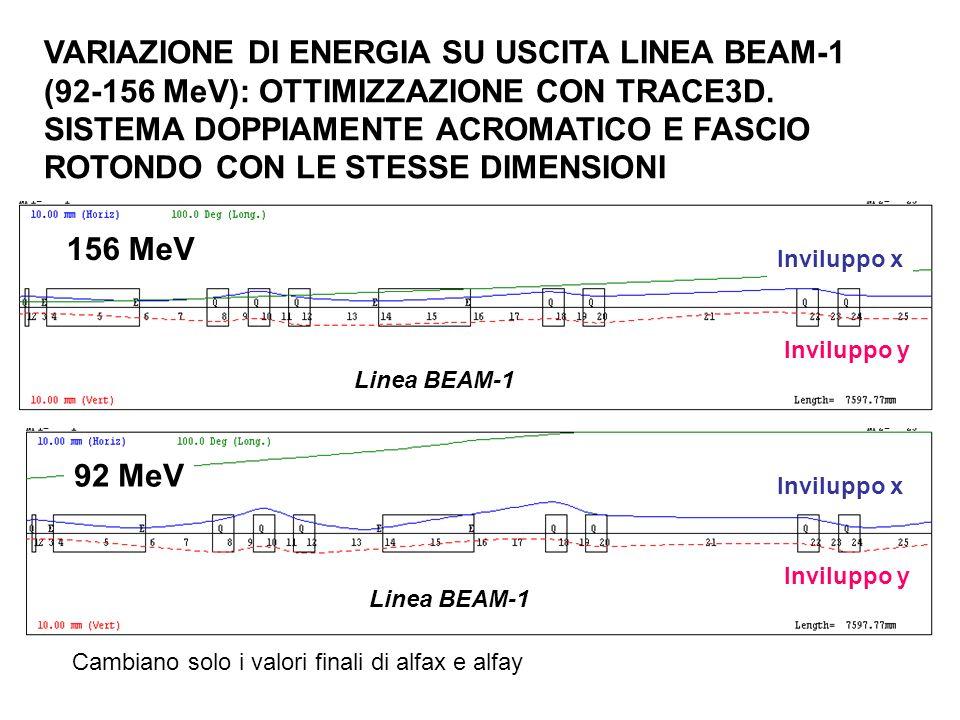 VARIAZIONE DI ENERGIA SU USCITA LINEA BEAM-1 (92-156 MeV): OTTIMIZZAZIONE CON TRACE3D. SISTEMA DOPPIAMENTE ACROMATICO E FASCIO ROTONDO CON LE STESSE DIMENSIONI
