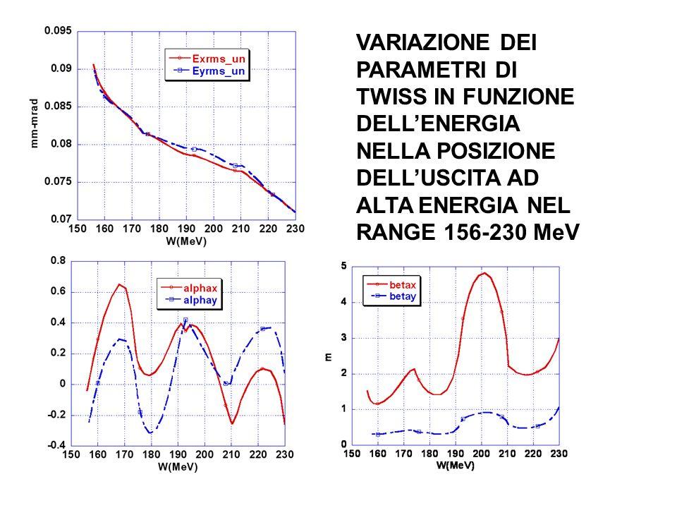 VARIAZIONE DEI PARAMETRI DI TWISS IN FUNZIONE DELL'ENERGIA NELLA POSIZIONE DELL'USCITA AD ALTA ENERGIA NEL RANGE 156-230 MeV