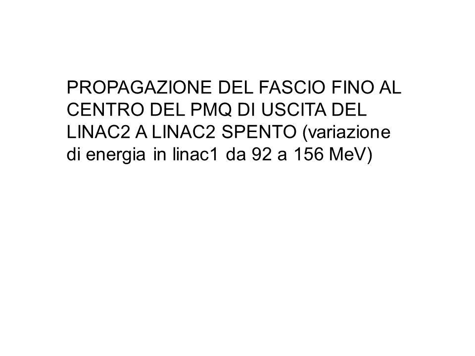 PROPAGAZIONE DEL FASCIO FINO AL CENTRO DEL PMQ DI USCITA DEL LINAC2 A LINAC2 SPENTO (variazione di energia in linac1 da 92 a 156 MeV)