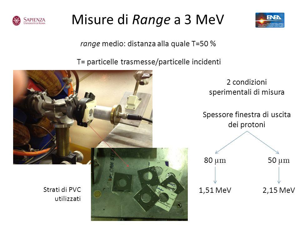 Misure di Range a 3 MeV range medio: distanza alla quale T=50 %