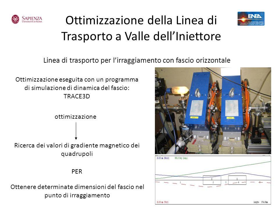 Ottimizzazione della Linea di Trasporto a Valle dell'Iniettore
