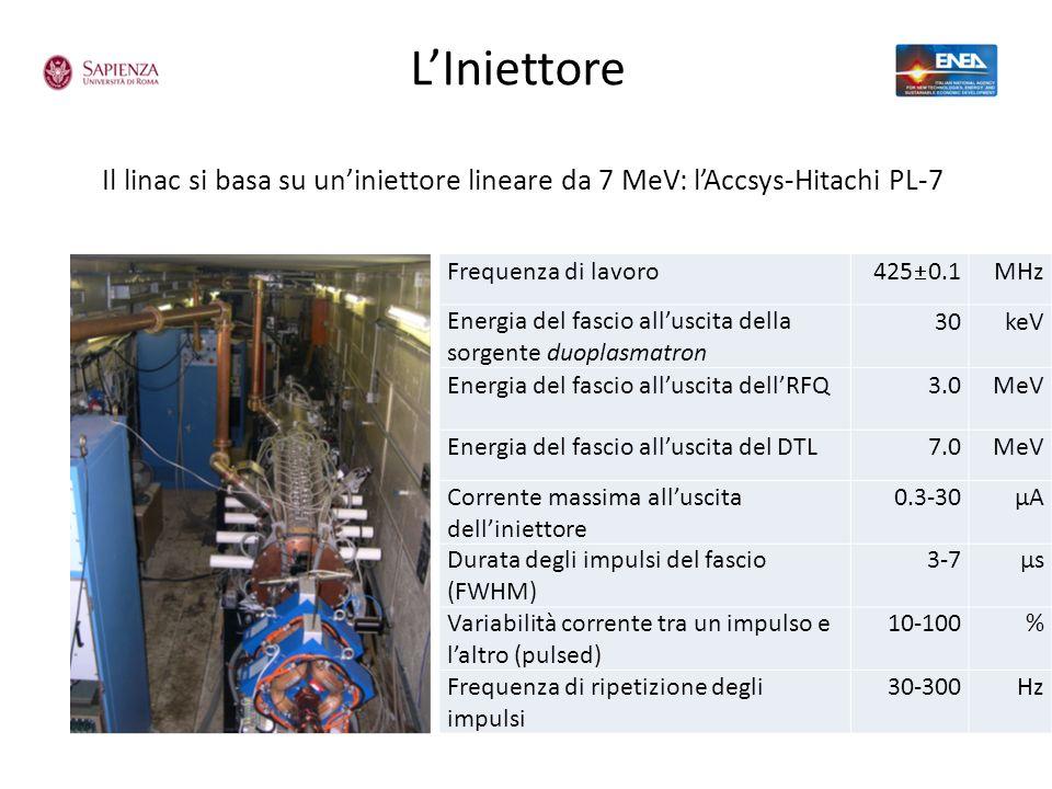 L'Iniettore Il linac si basa su un'iniettore lineare da 7 MeV: l'Accsys-Hitachi PL-7. Frequenza di lavoro.