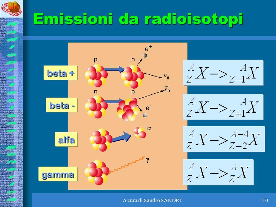 Emissioni da radioisotopi