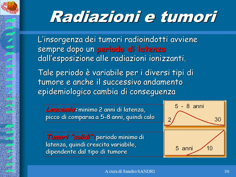 Radiazioni e tumori L'insorgenza dei tumori radioindotti avviene sempre dopo un periodo di latenza dall'esposizione alle radiazioni ionizzanti.