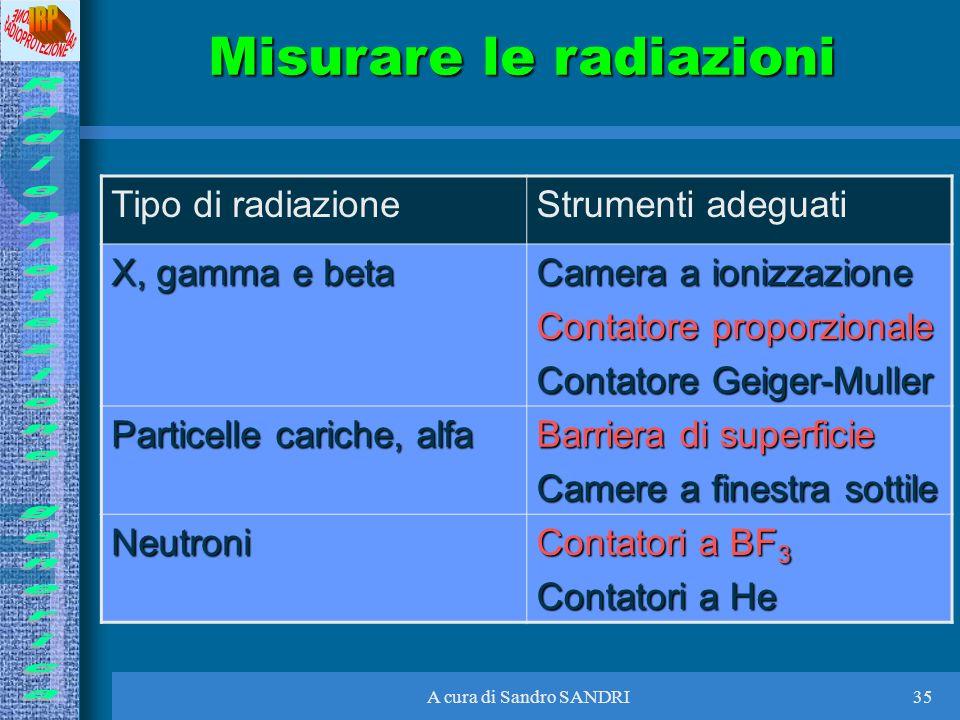 Misurare le radiazioni
