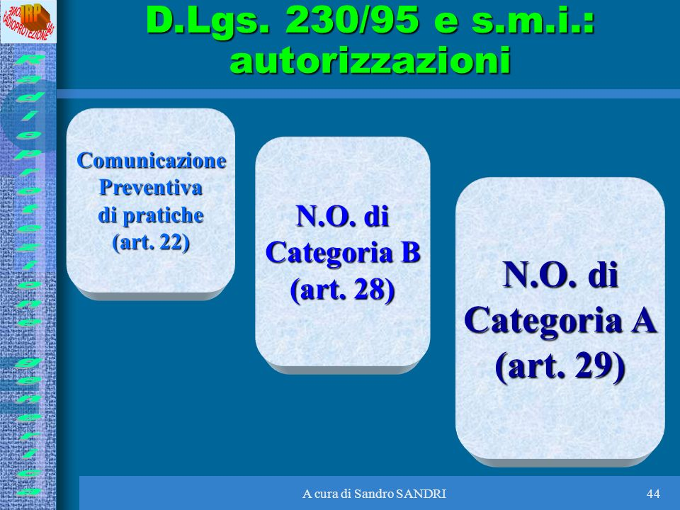 D.Lgs. 230/95 e s.m.i.: autorizzazioni