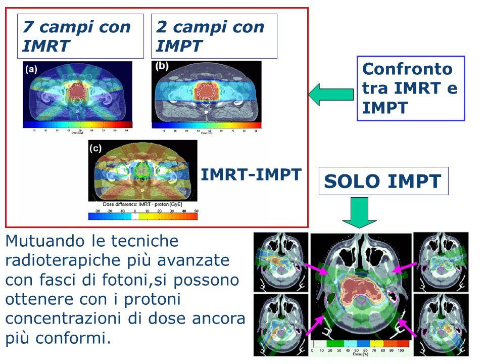 IMRT-IMPT SOLO IMPT 7 campi con IMRT 2 campi con IMPT Confronto
