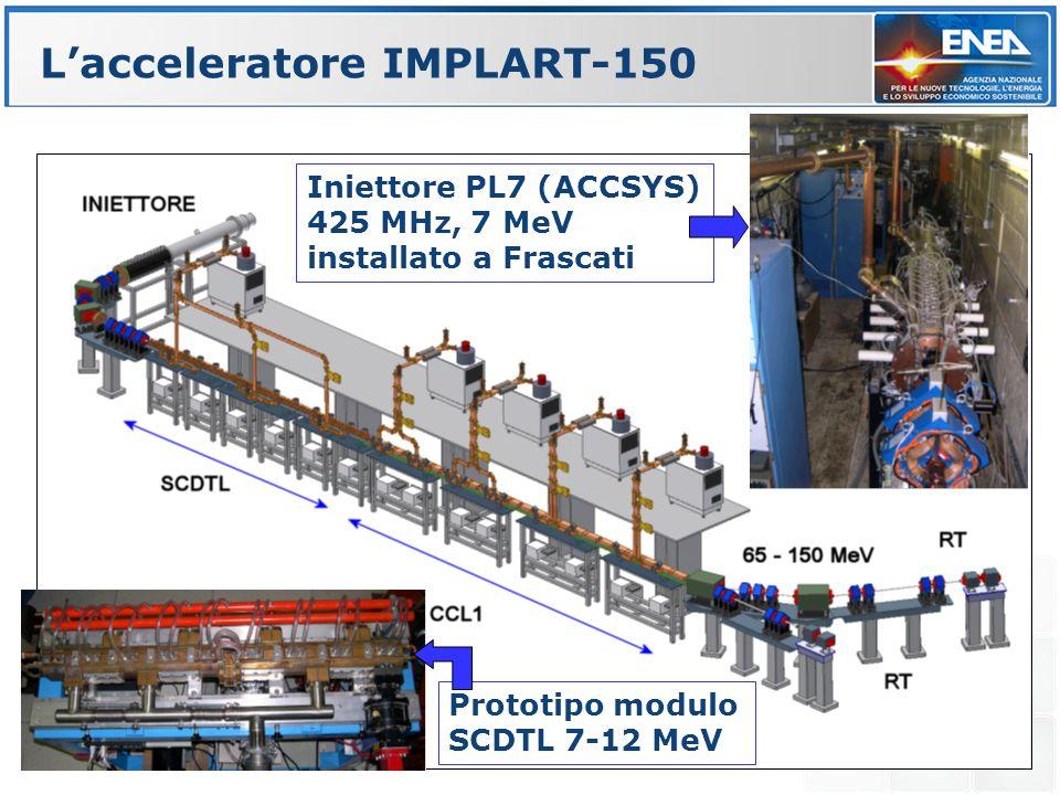 L'acceleratore IMPLART-150