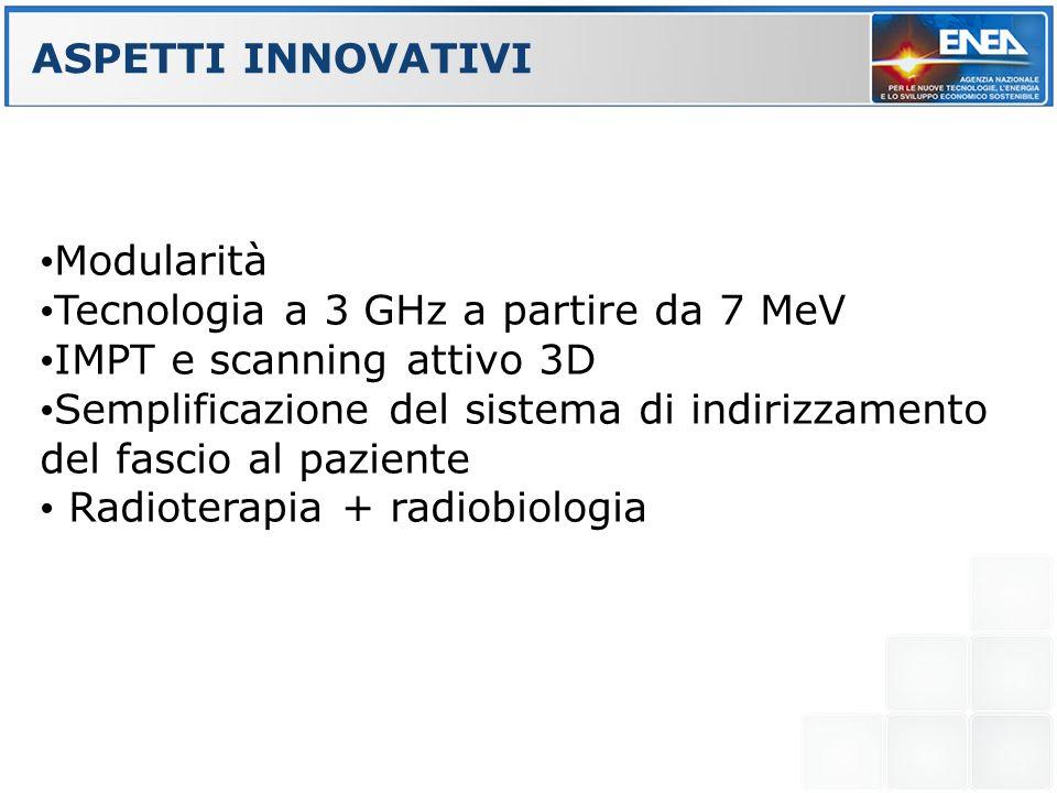 ASPETTI INNOVATIVI Modularità. Tecnologia a 3 GHz a partire da 7 MeV. IMPT e scanning attivo 3D.