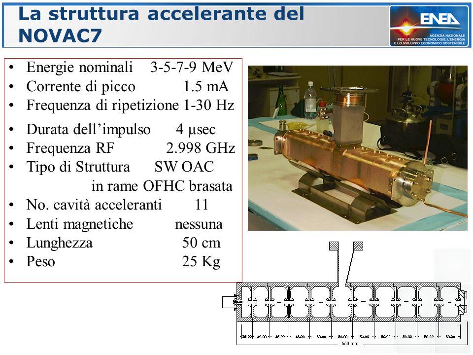 La struttura accelerante del NOVAC7