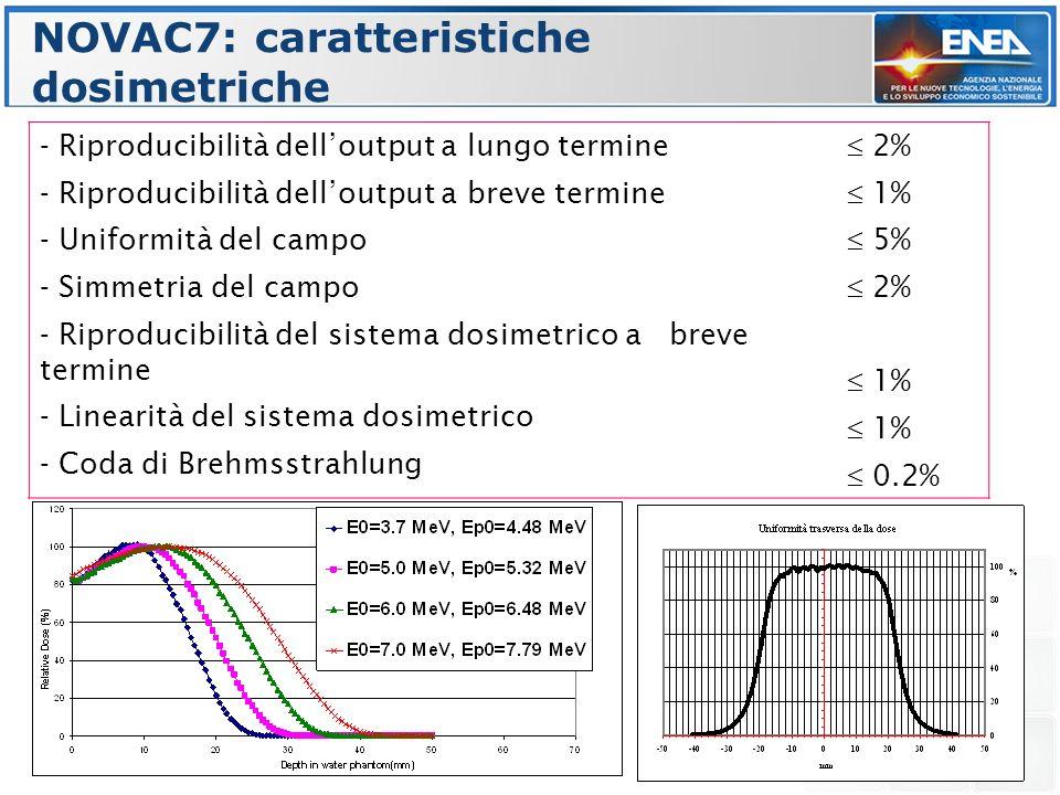 NOVAC7: caratteristiche dosimetriche