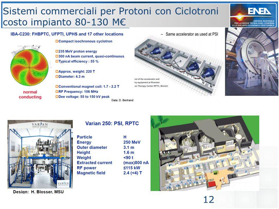 Sistemi commerciali per Protoni con Ciclotroni