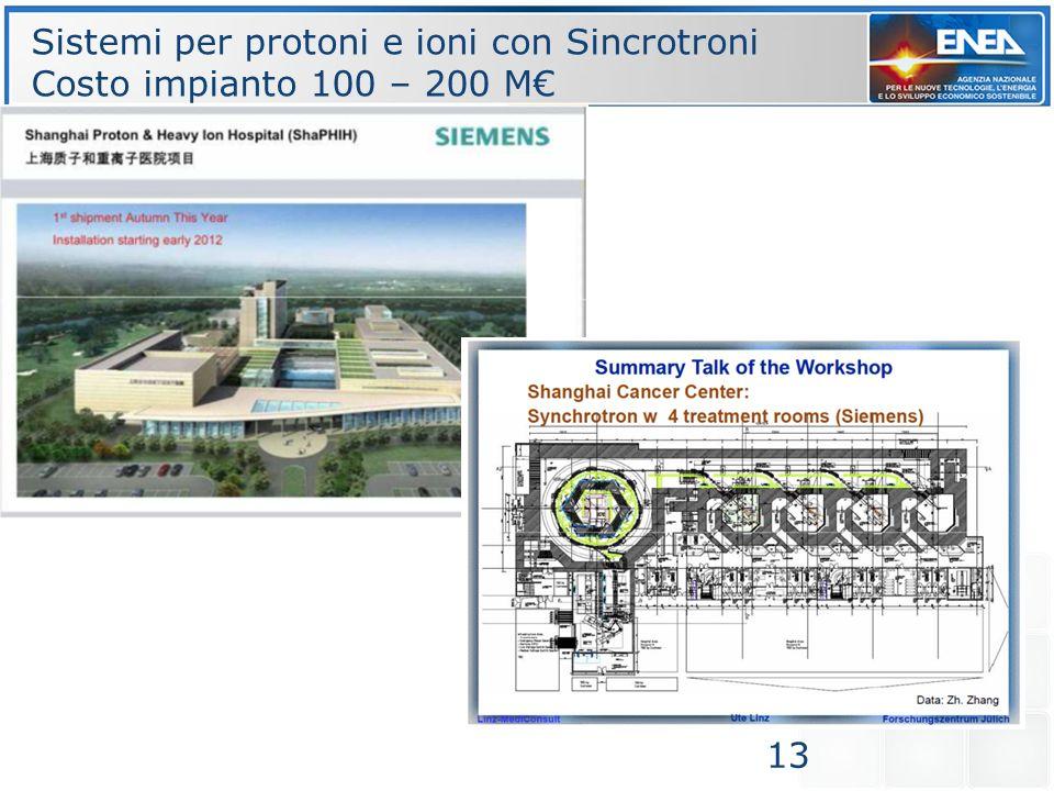 Sistemi per protoni e ioni con Sincrotroni