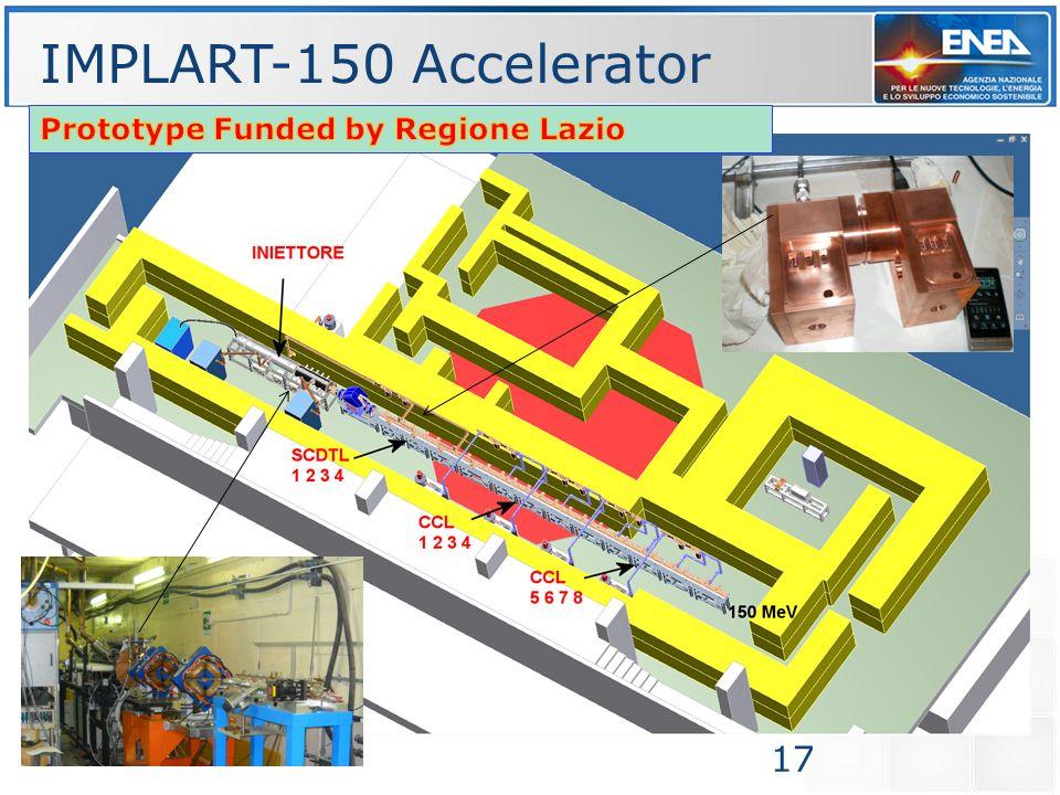IMPLART-150 Accelerator Prototype Funded by Regione Lazio