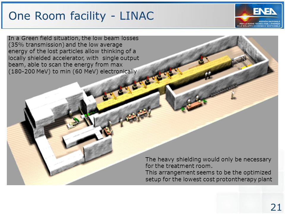 One Room facility - LINAC