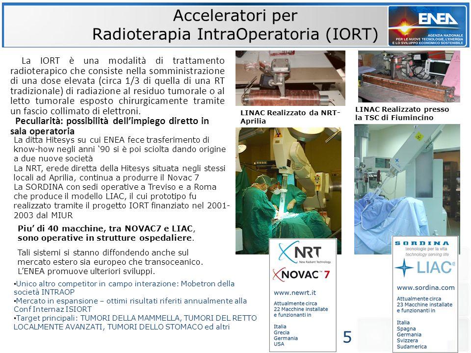 Radioterapia IntraOperatoria (IORT)
