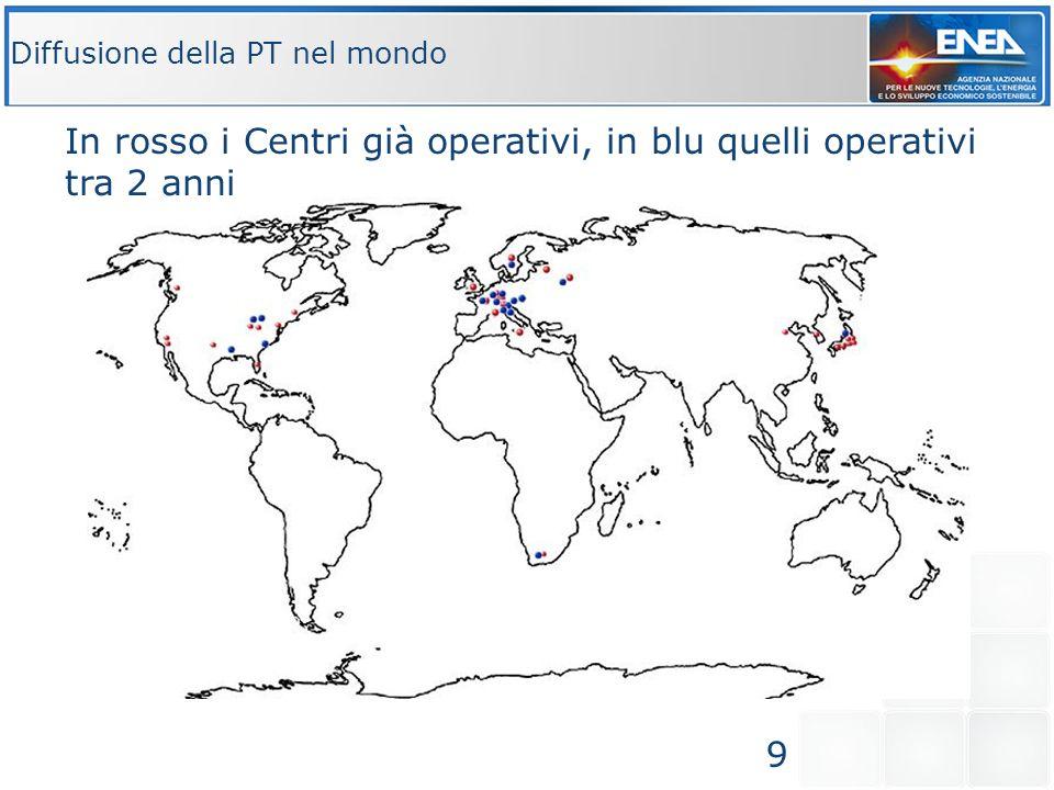 In rosso i Centri già operativi, in blu quelli operativi tra 2 anni