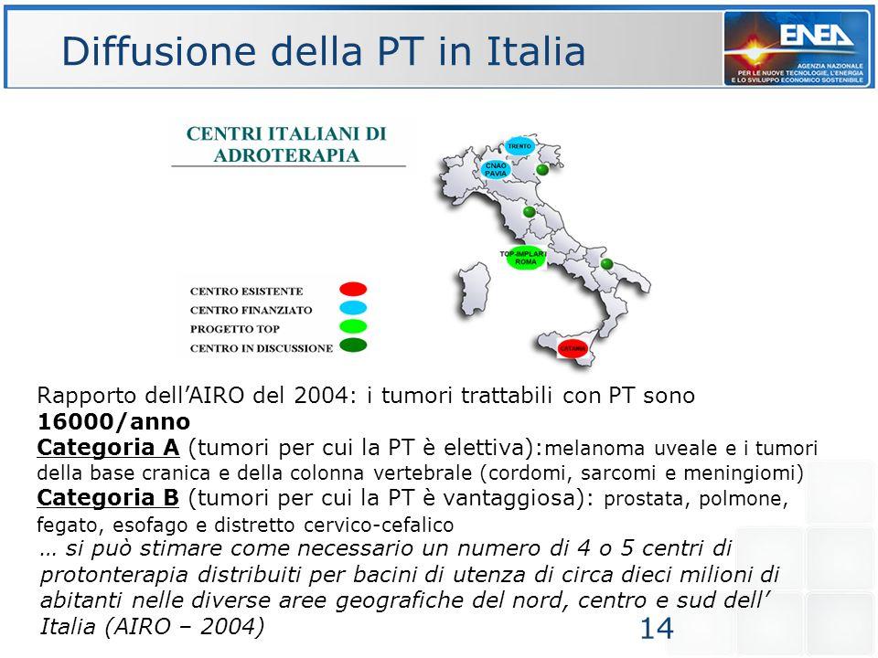 Diffusione della PT in Italia