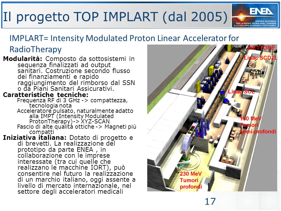 Il progetto TOP IMPLART (dal 2005)