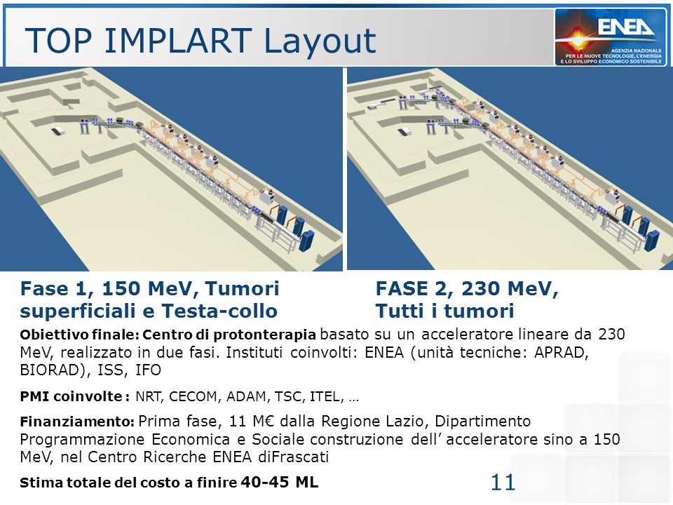 TOP IMPLART Layout Fase 1, 150 MeV, Tumori superficiali e Testa-collo