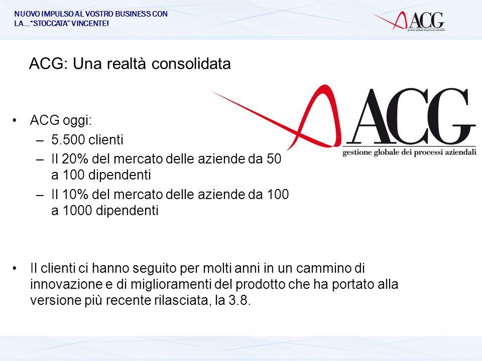 ACG: Una realtà consolidata