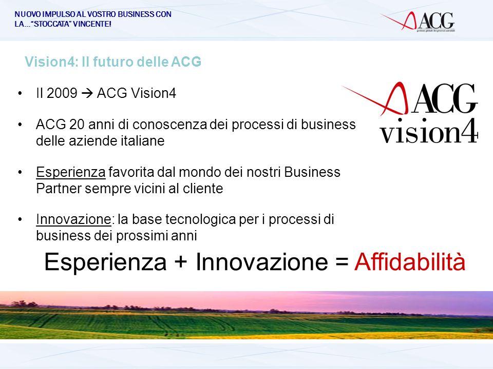 Esperienza + Innovazione = Affidabilità
