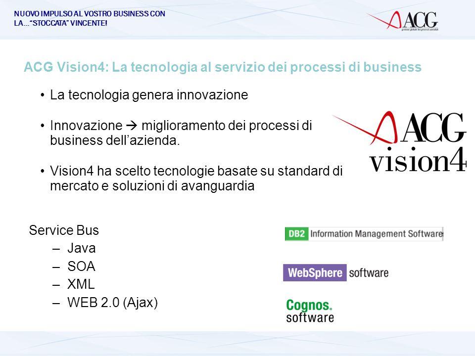 ACG Vision4: La tecnologia al servizio dei processi di business