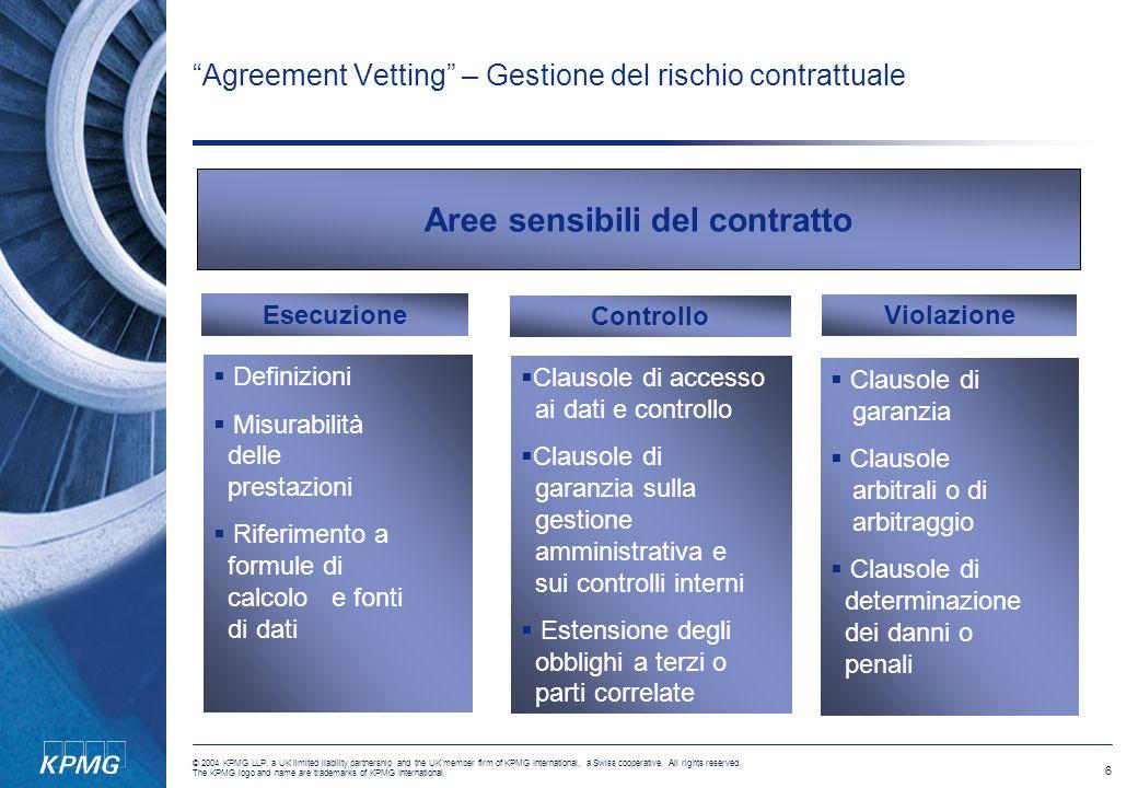 Agreement Vetting – Gestione del rischio contrattuale