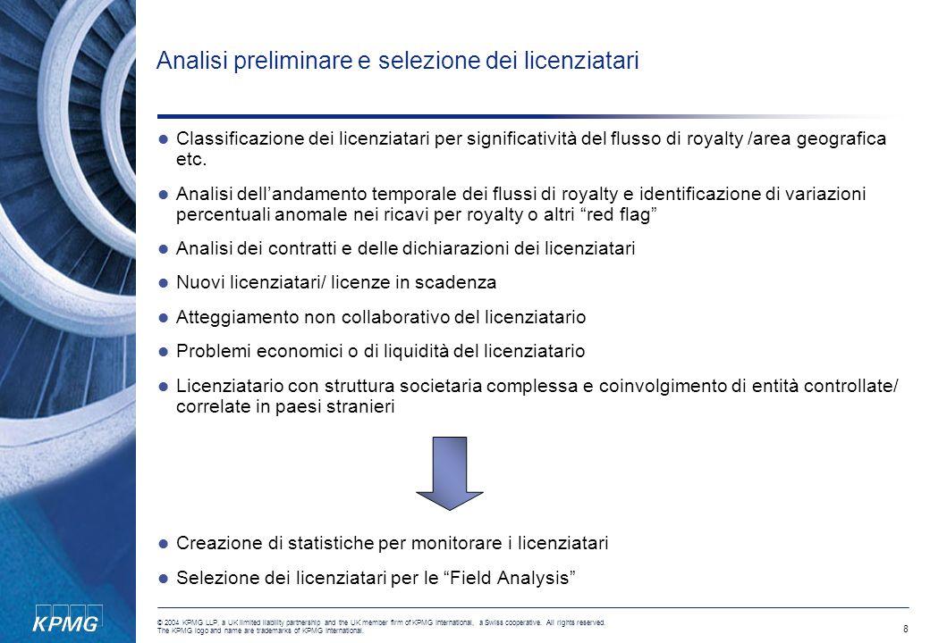 Analisi preliminare e selezione dei licenziatari