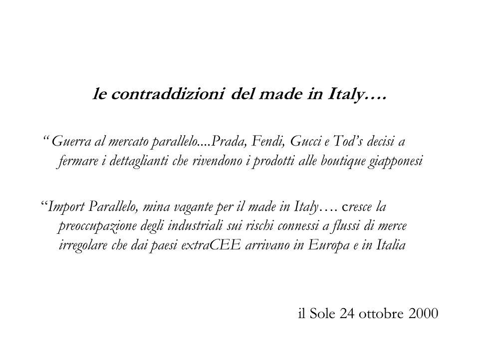 le contraddizioni del made in Italy….
