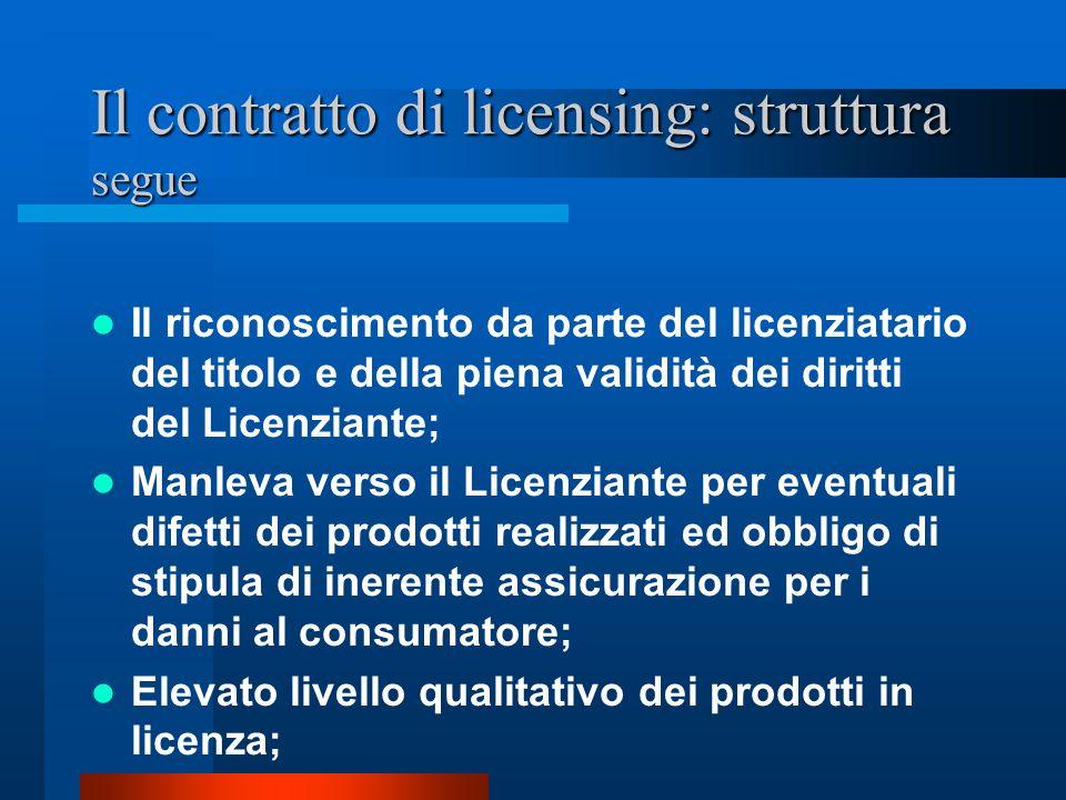Il contratto di licensing: struttura segue