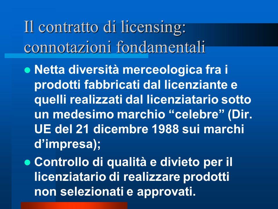 Il contratto di licensing: connotazioni fondamentali