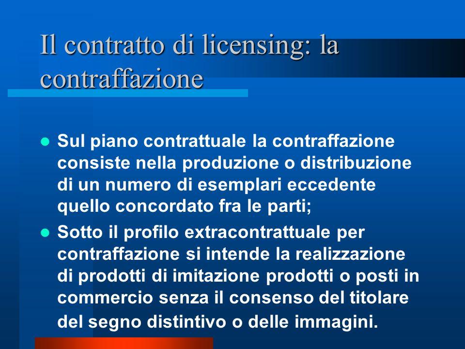 Il contratto di licensing: la contraffazione